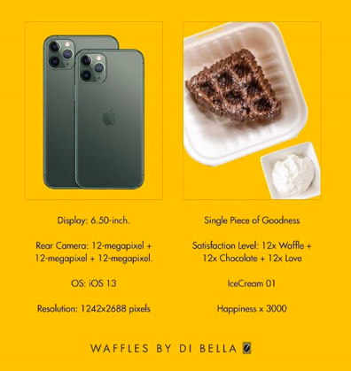 Di Bella came up with a very creative idea after Iphone 11-Pro's launch