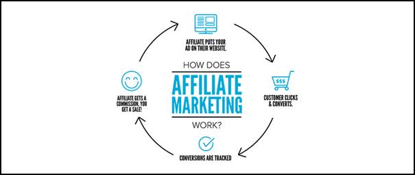 Affiliate marketing KPIs 2