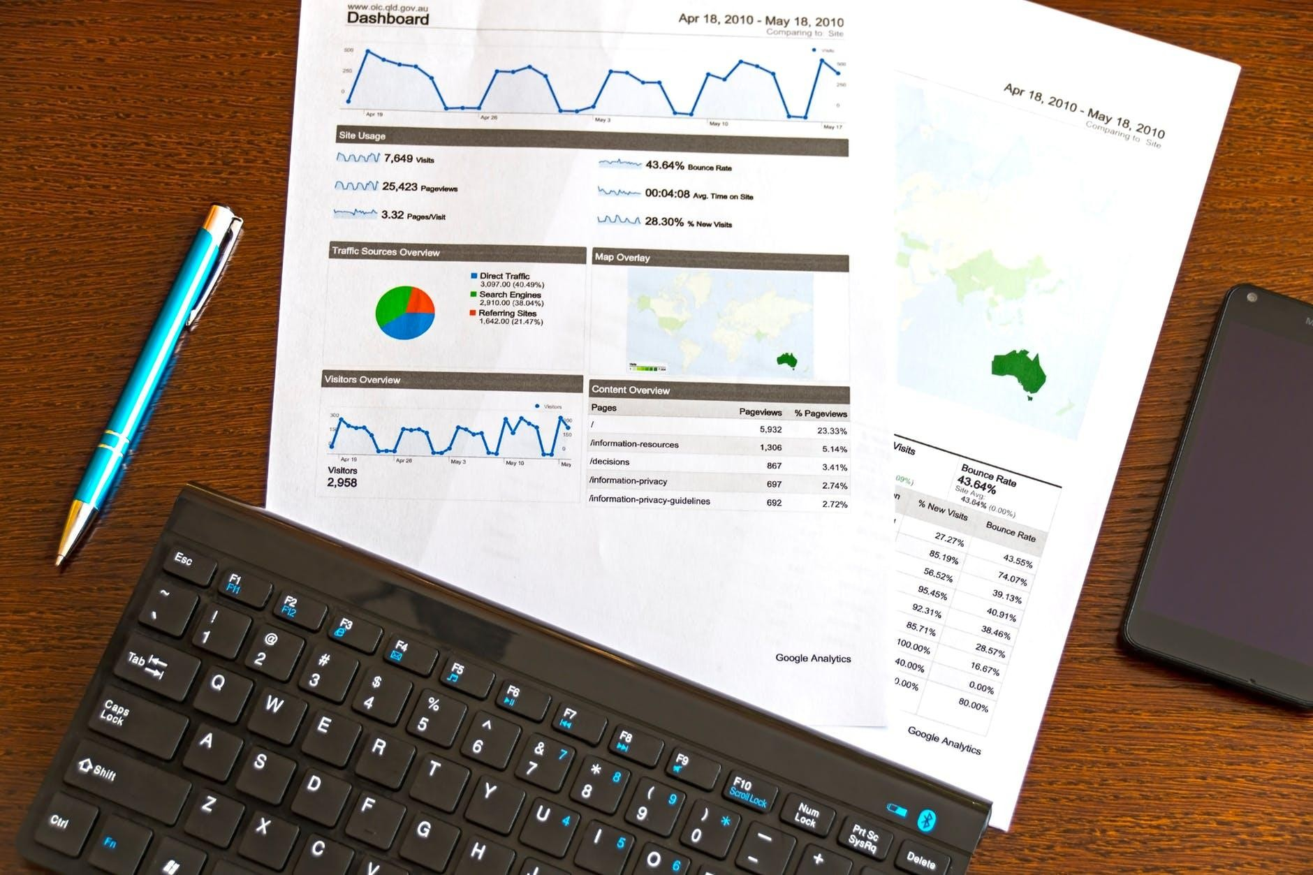 auditing campaigns and making an analysis report for the organisation.