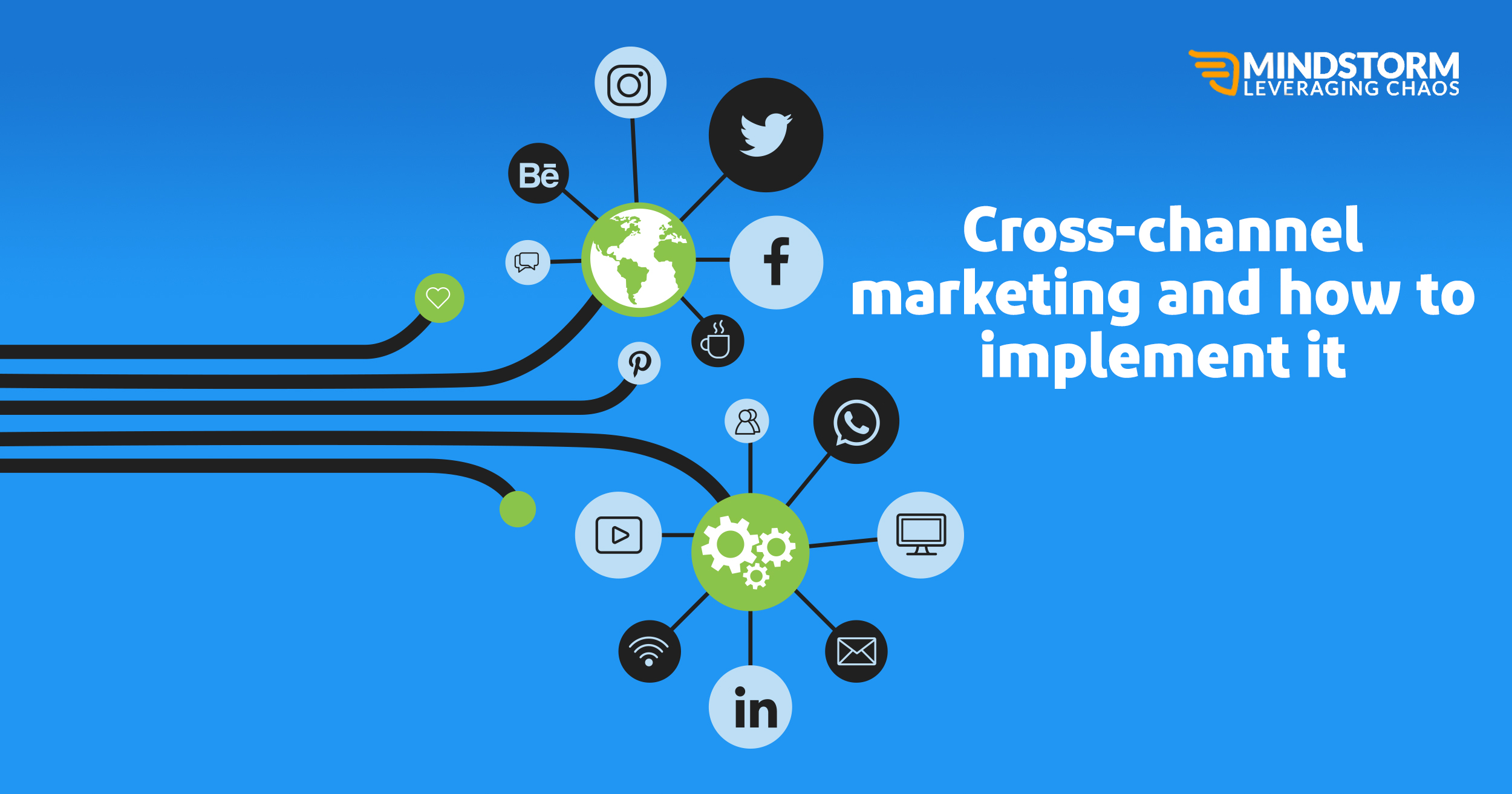 Cross-Channel Marketing and How to Implement it!